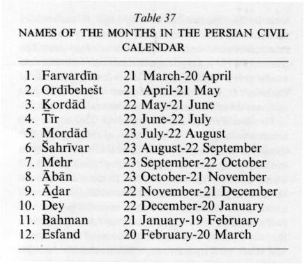 Calendars Encyclopaedia Iranica