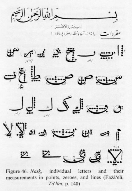 Figure 46 Today Calligraphy