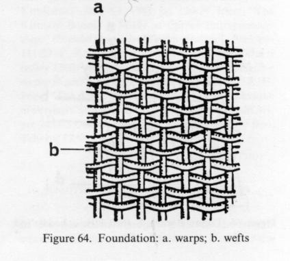 Figure 64a