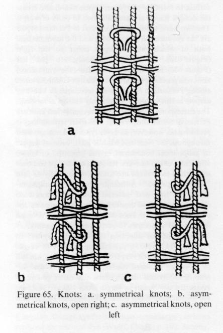 Figure 65a C