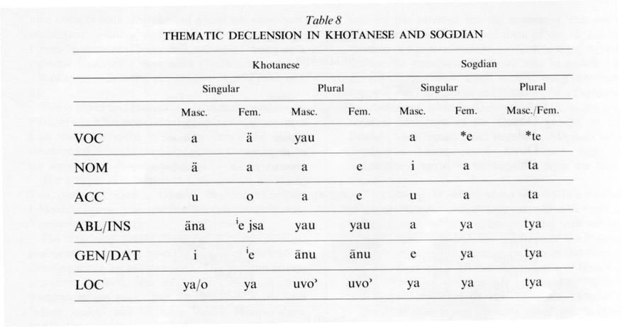 CASES – Encyclopaedia Iranica