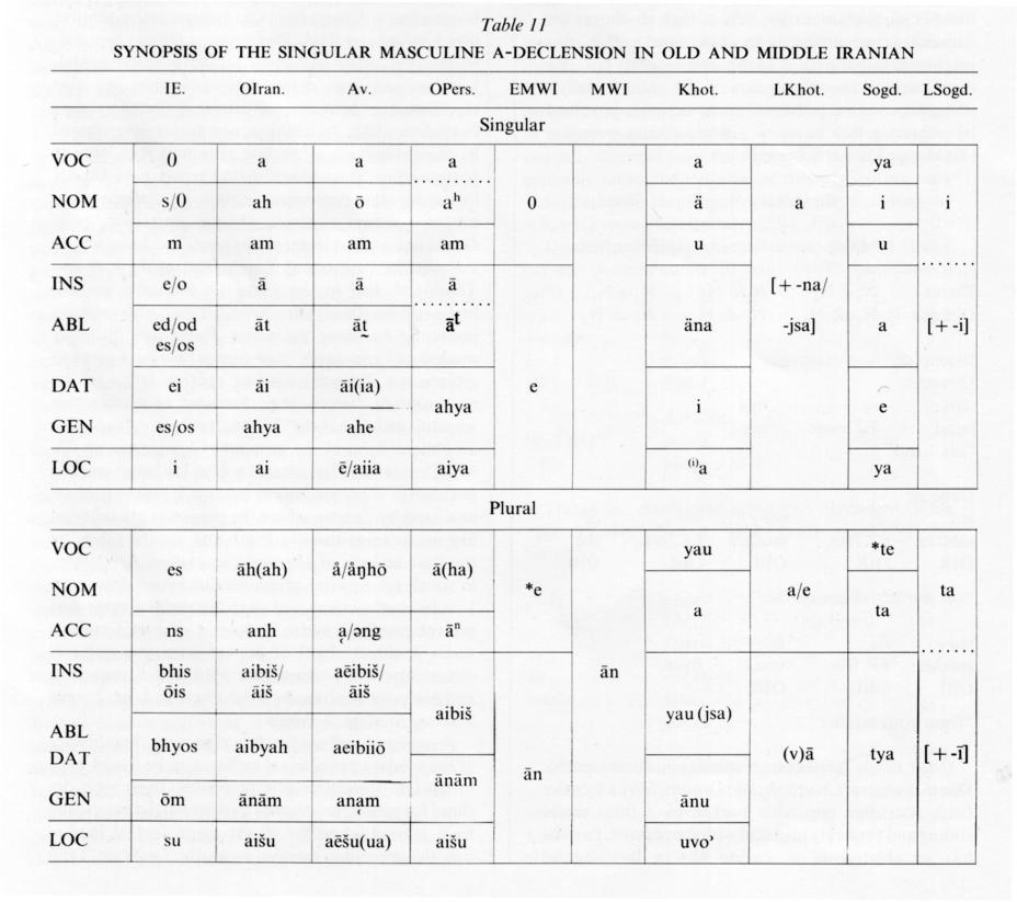 Cases Encyclopaedia Iranica