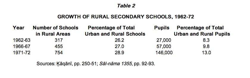 difference between rural and urban schools