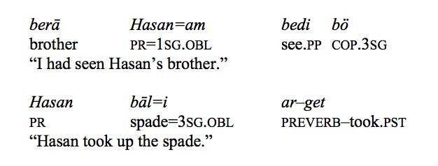 Nealj Ii The Dialect Encyclopaedia Iranica