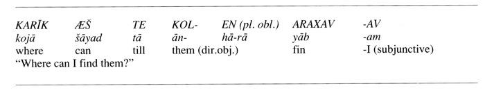GYPSY ii  Gypsy Dialects – Encyclopaedia Iranica