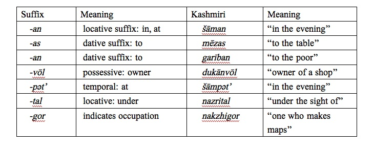 kashmiri language example 3