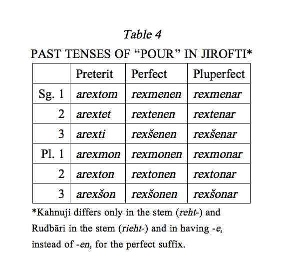 epenthesis in linguistics Epenthesis, boas (2000) notes that [d]-epenthesis only happens in forms containing the [1] diminutive suffix, and therefore argues that the presence or absence of this suffix is the deciding.