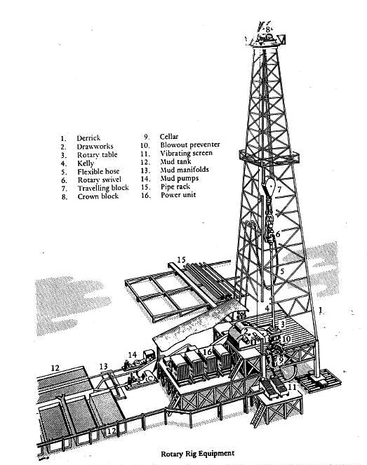 oil industry i  petroleum and its products  u2013 encyclopaedia
