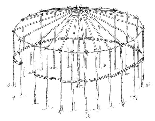 ... FIGURE 20 ...  sc 1 st  Encyclopaedia Iranica & TENTS ii. Variety Construction and Use u2013 Encyclopaedia Iranica