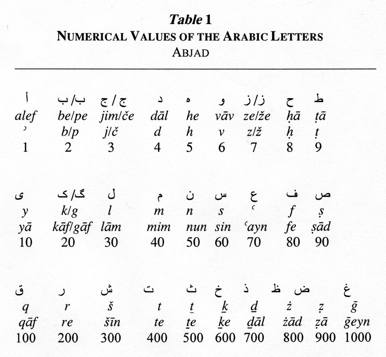 Arabic handwriting art