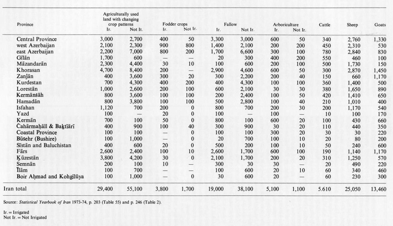 BAL BHARATI PUBLIC SCHOOL, PITAMPURA GEOGRAPHY CLASS IX CHAPTER - 5 NATURAL  VEGETATION AND WILDLIFE (SUMMATIVE ASSESSMENT - 2) - PDF Free Download